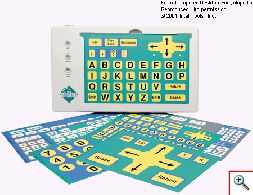 Różne układy klawiatury
